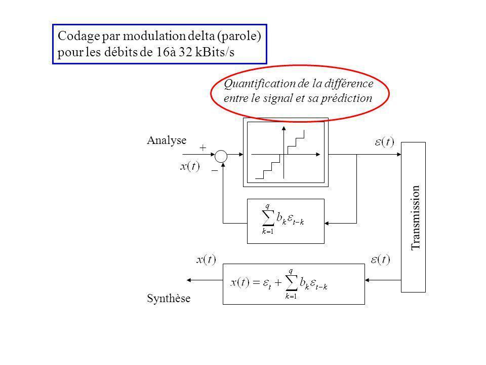 Codage par modulation delta (parole) pour les débits de 16à 32 kBits/s