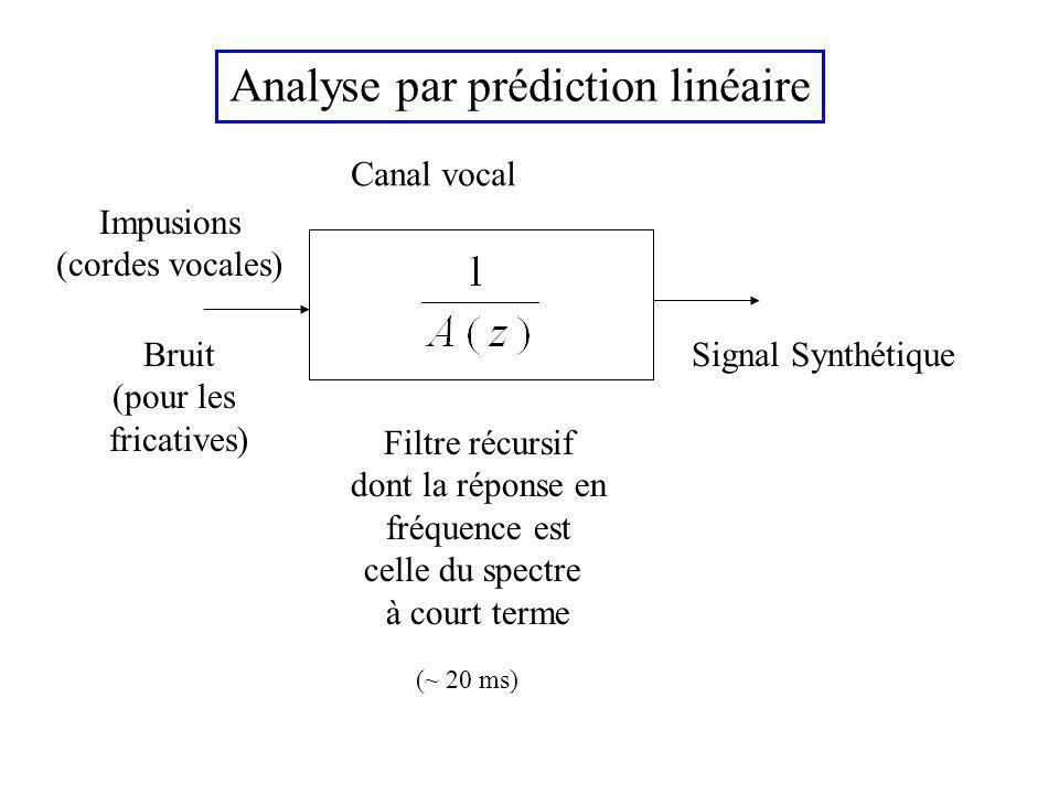 Analyse par prédiction linéaire