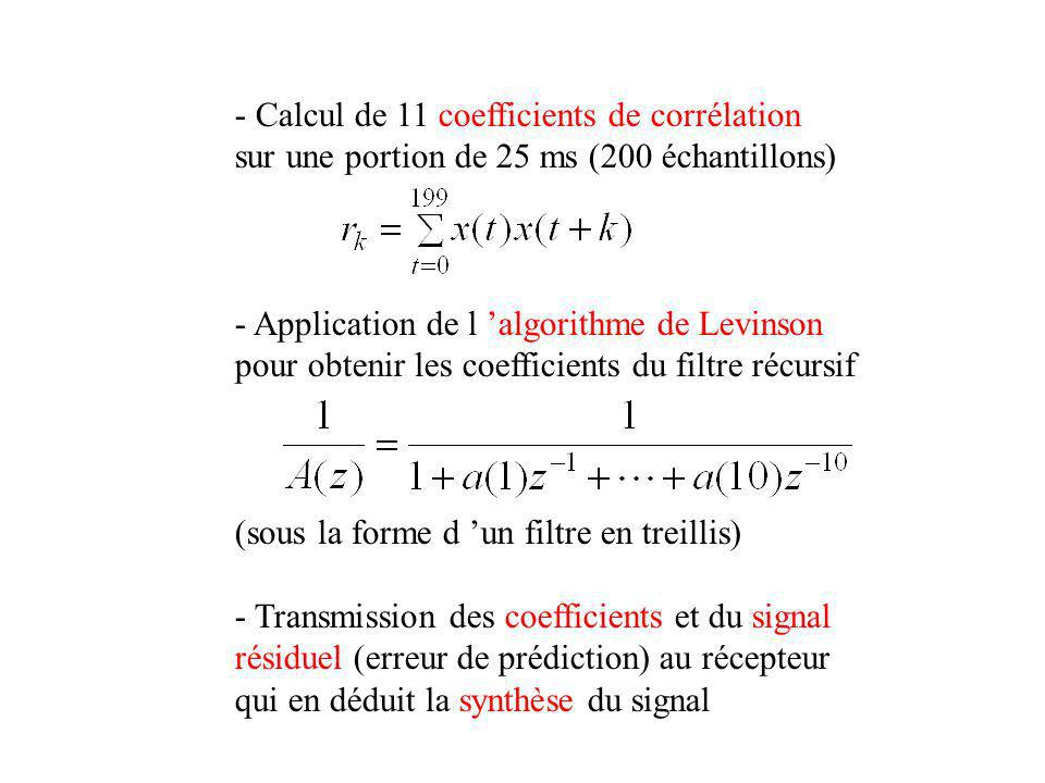 - Calcul de 11 coefficients de corrélation