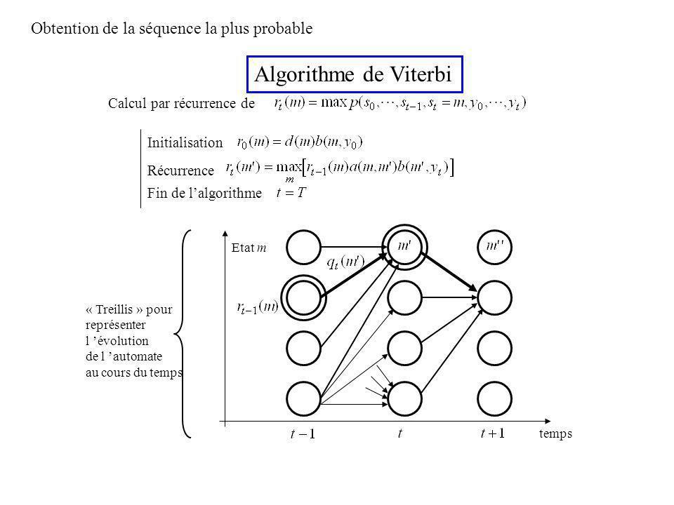 Algorithme de Viterbi Obtention de la séquence la plus probable