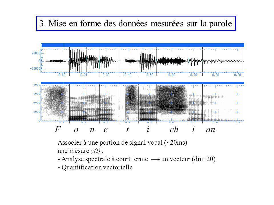 3. Mise en forme des données mesurées sur la parole