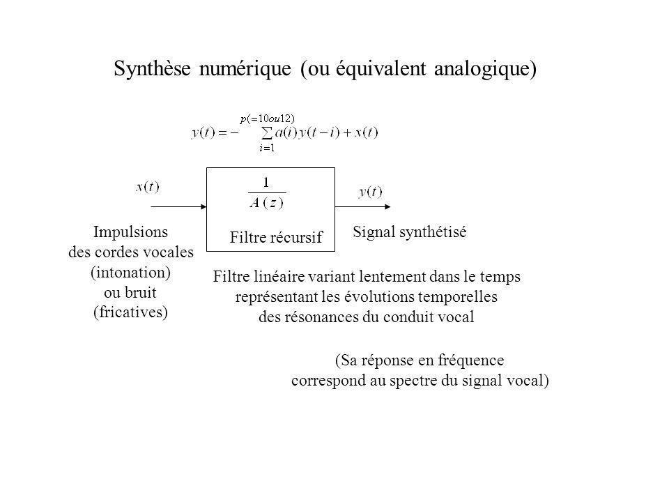 Synthèse numérique (ou équivalent analogique)