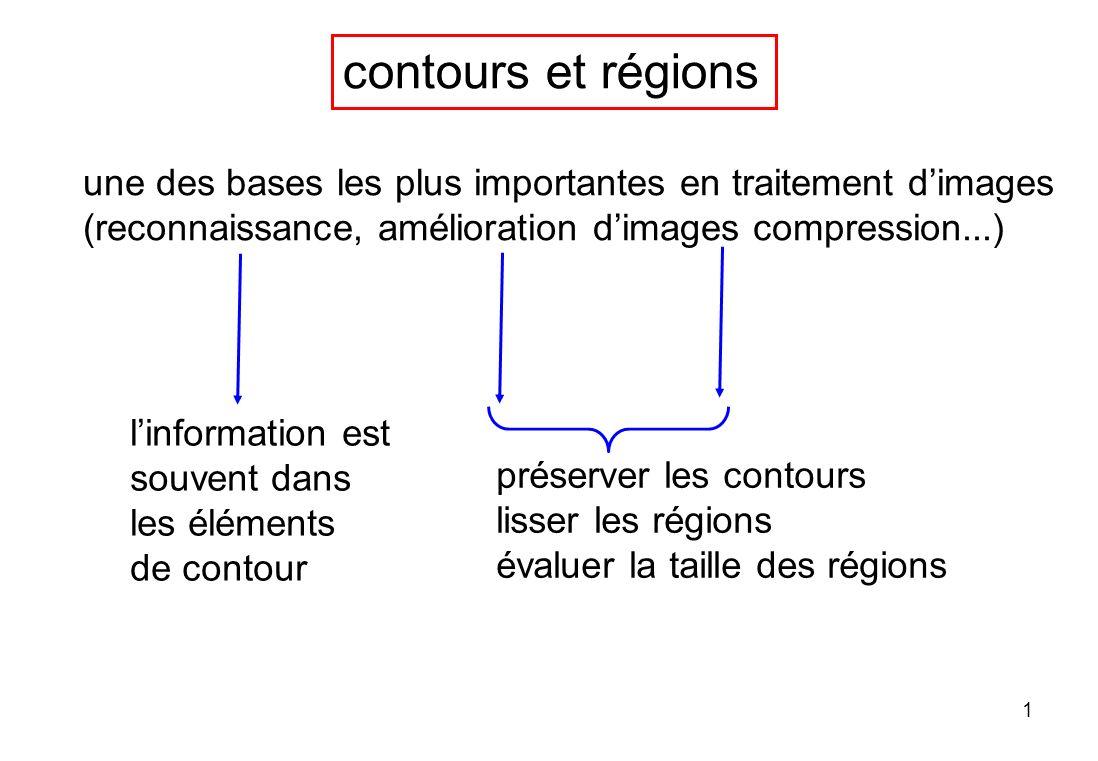 contours et régionsune des bases les plus importantes en traitement d'images. (reconnaissance, amélioration d'images compression...)
