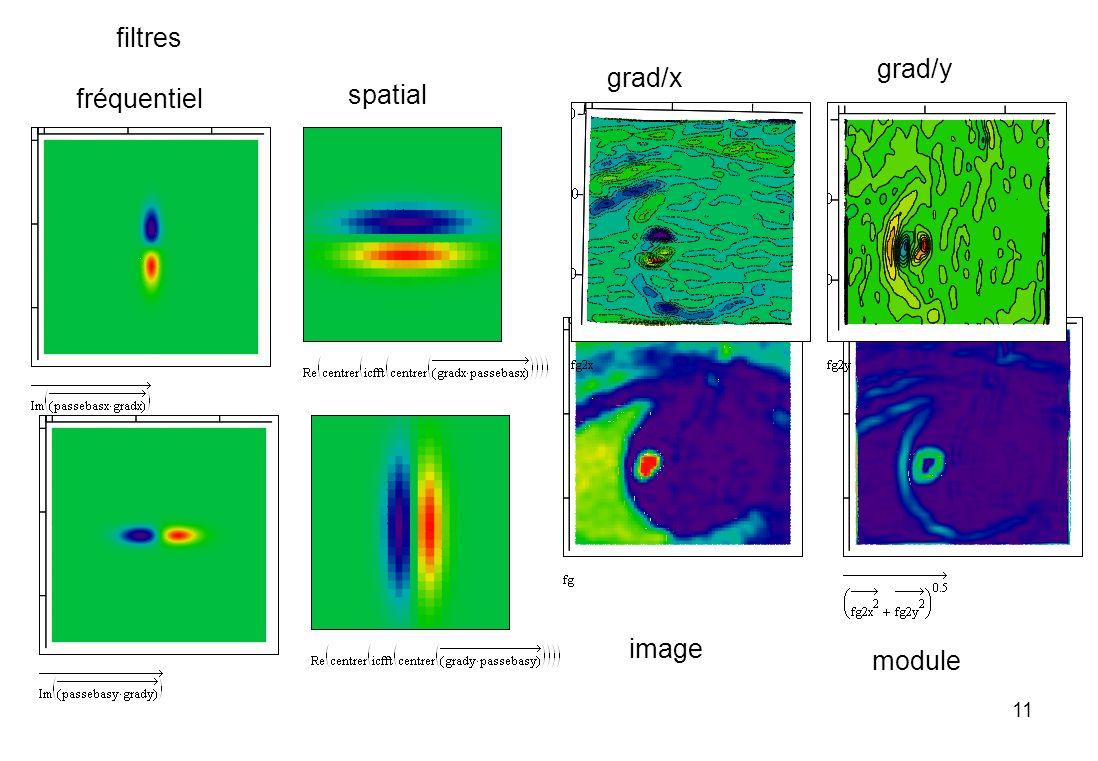 filtres grad/y grad/x fréquentiel spatial image module