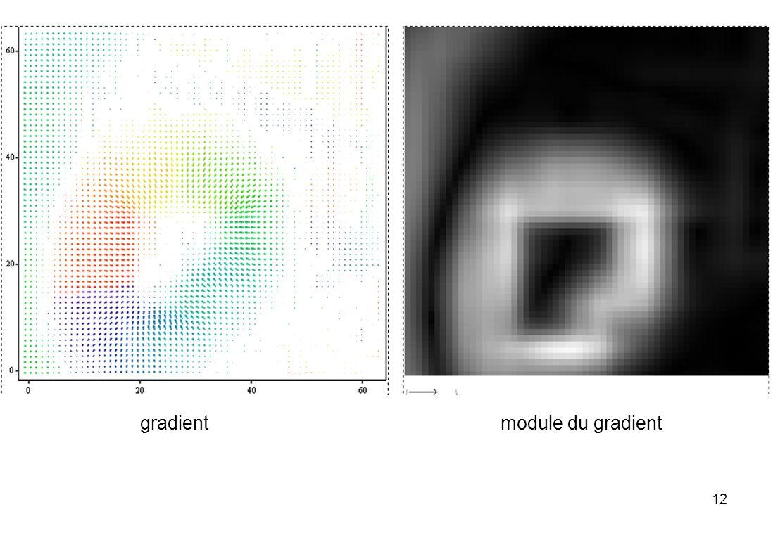 gradient module du gradient
