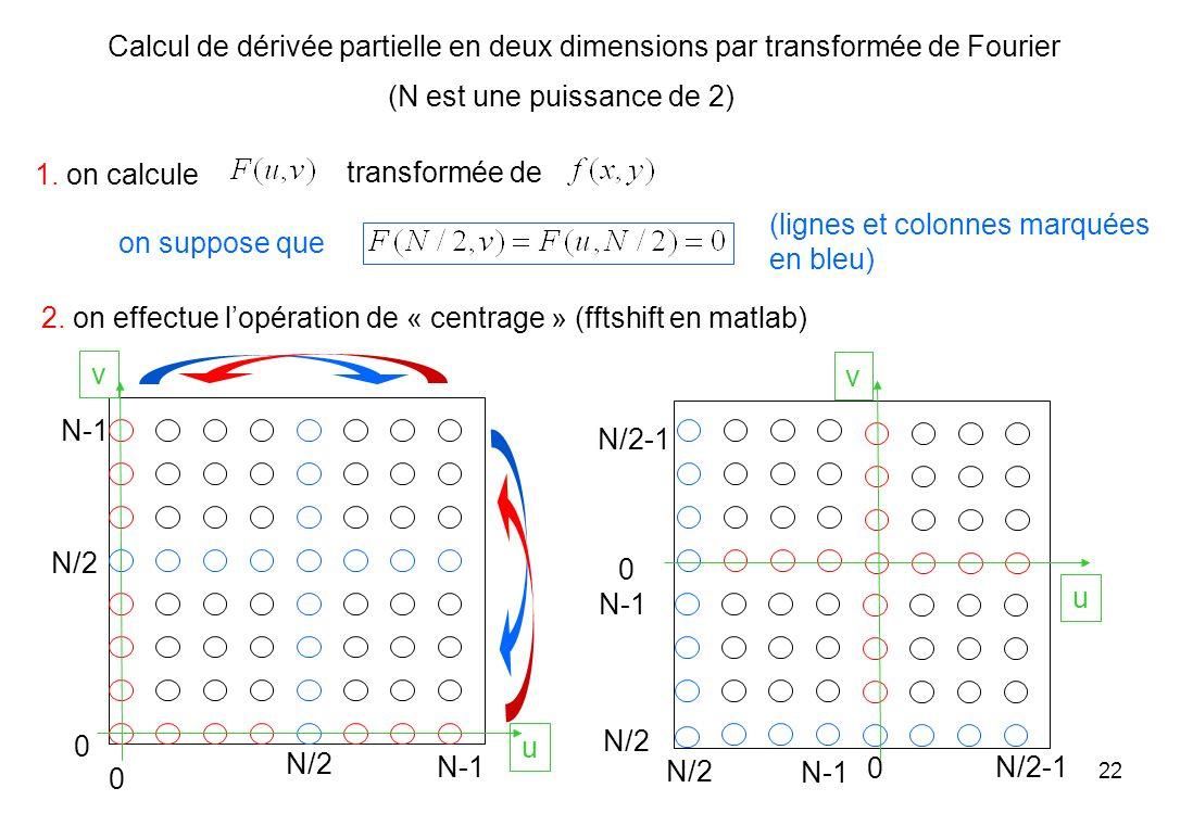 Calcul de dérivée partielle en deux dimensions par transformée de Fourier