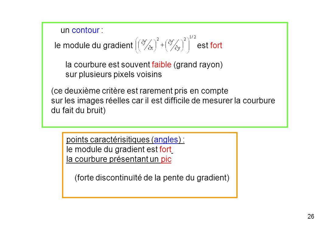 un contour :le module du gradient est fort. la courbure est souvent faible (grand rayon)