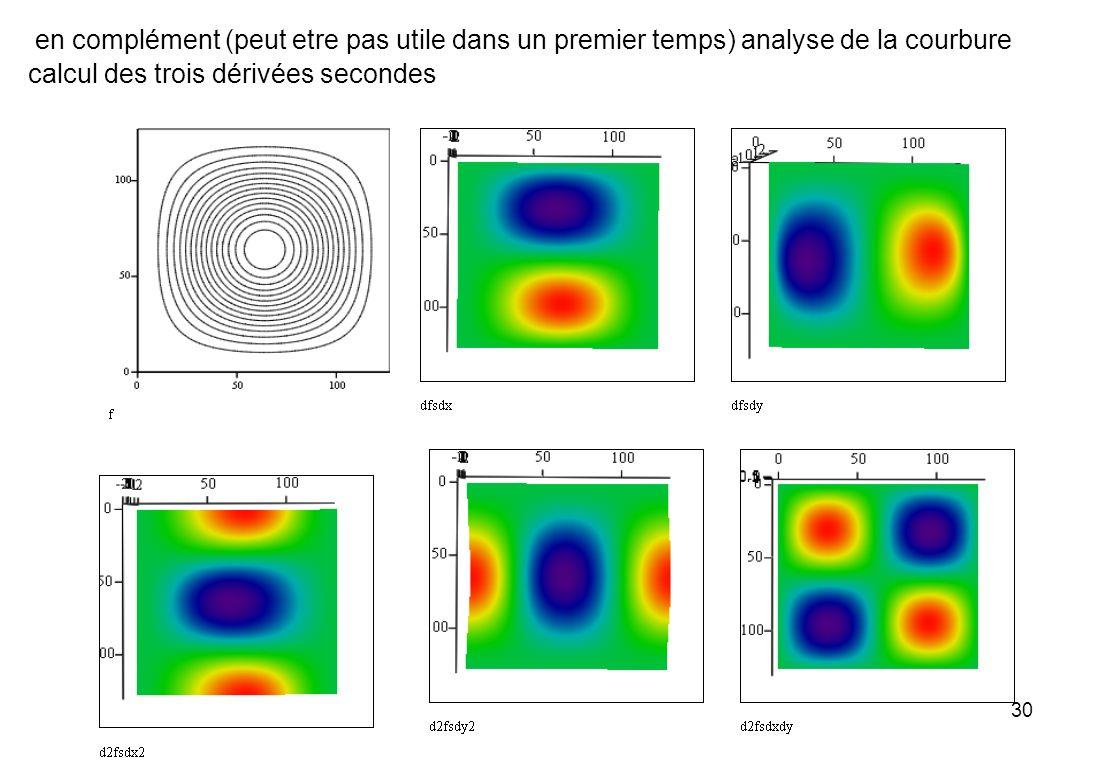 en complément (peut etre pas utile dans un premier temps) analyse de la courbure