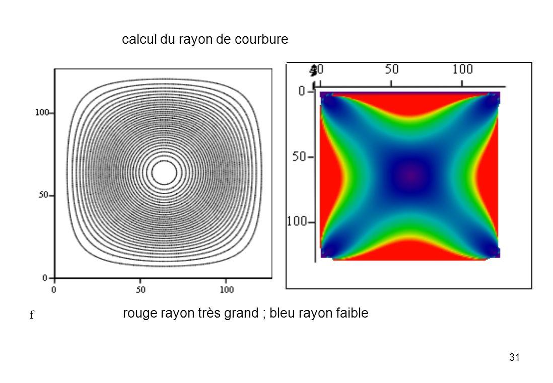 calcul du rayon de courbure