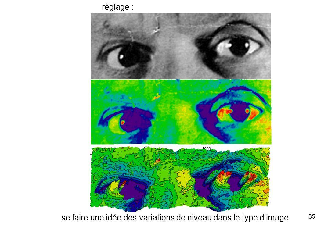 réglage : se faire une idée des variations de niveau dans le type d'image