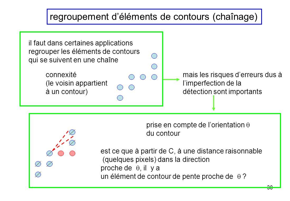 regroupement d'éléments de contours (chaînage)