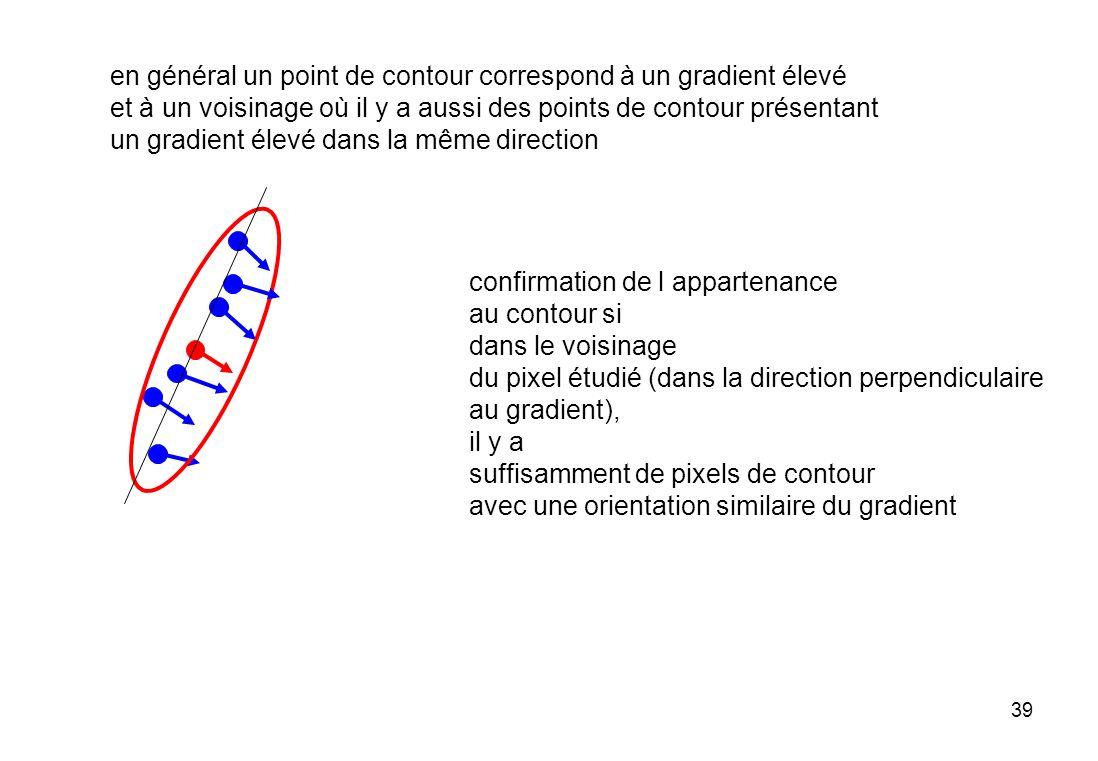 en général un point de contour correspond à un gradient élevé