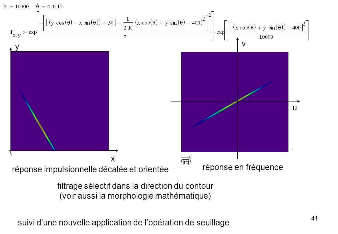 v y. u. x. réponse en fréquence. réponse impulsionnelle décalée et orientée. filtrage sélectif dans la direction du contour.