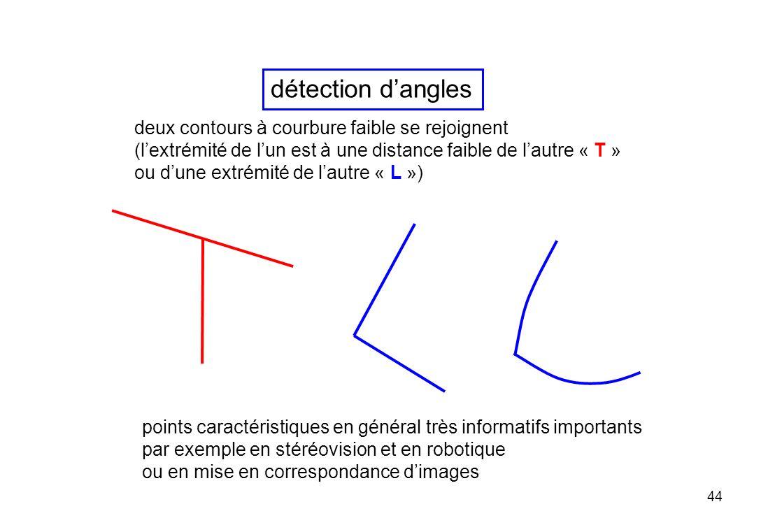 détection d'angles deux contours à courbure faible se rejoignent