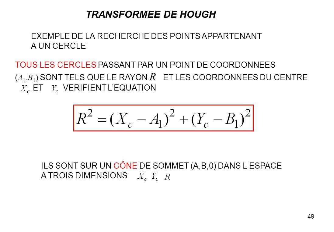 TRANSFORMEE DE HOUGH EXEMPLE DE LA RECHERCHE DES POINTS APPARTENANT
