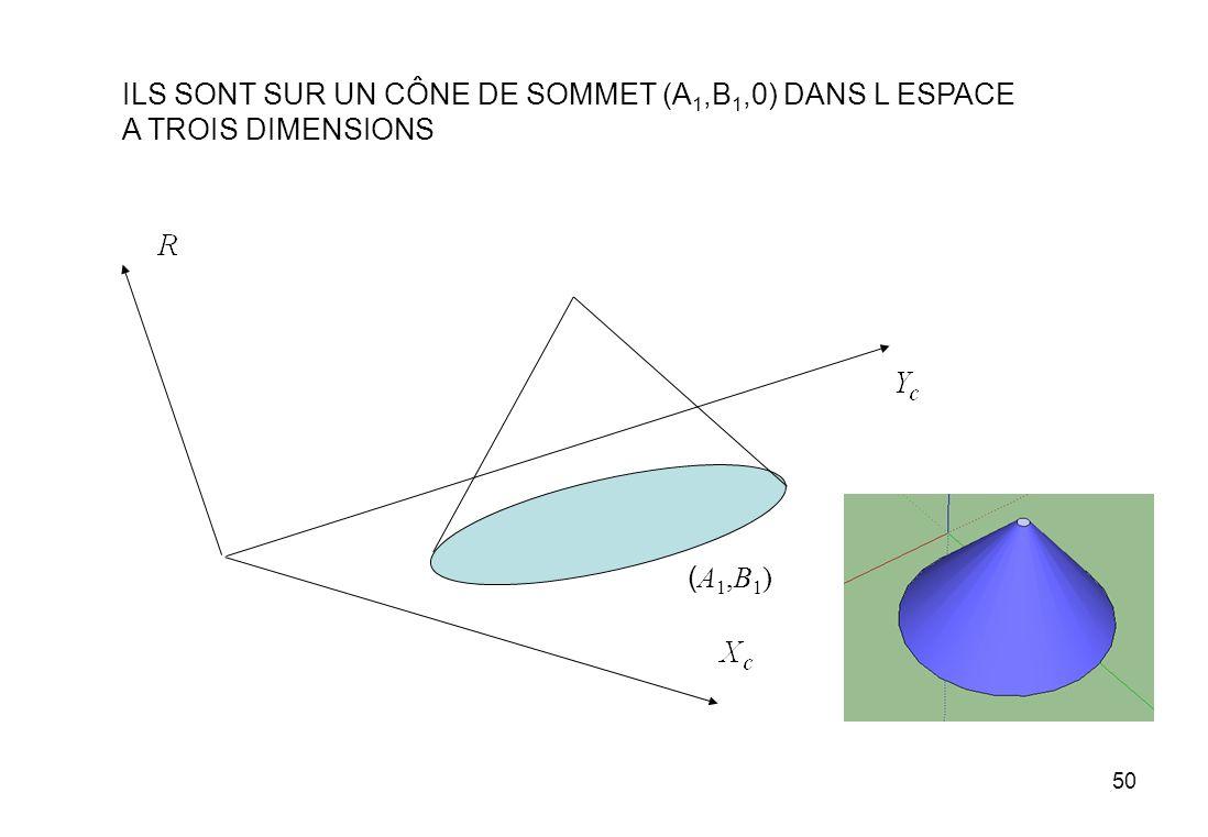 ILS SONT SUR UN CÔNE DE SOMMET (A1,B1,0) DANS L ESPACE