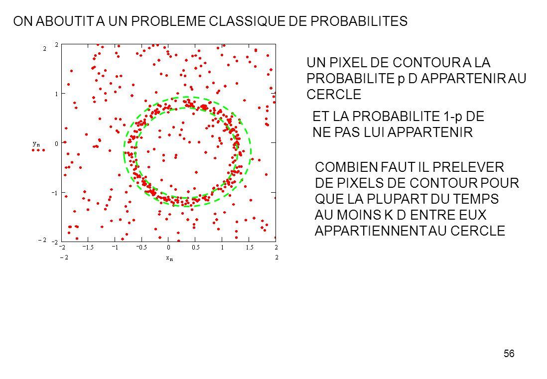 ON ABOUTIT A UN PROBLEME CLASSIQUE DE PROBABILITES