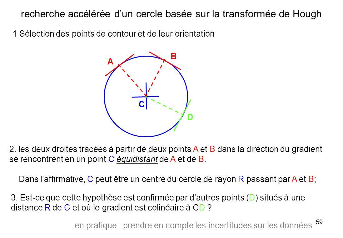 recherche accélérée d'un cercle basée sur la transformée de Hough