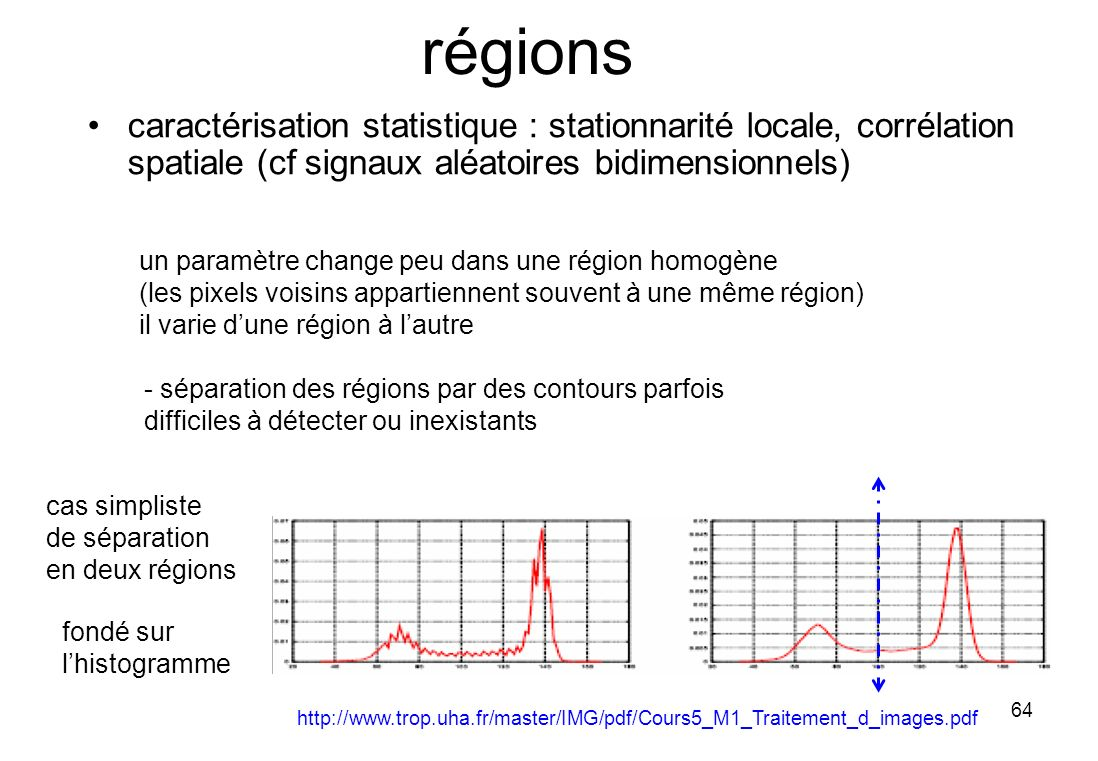 régionscaractérisation statistique : stationnarité locale, corrélation spatiale (cf signaux aléatoires bidimensionnels)