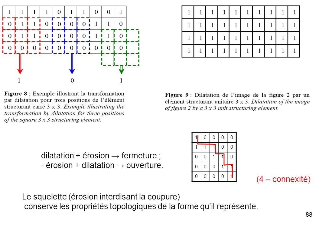 dilatation + érosion → fermeture ; - érosion + dilatation → ouverture.