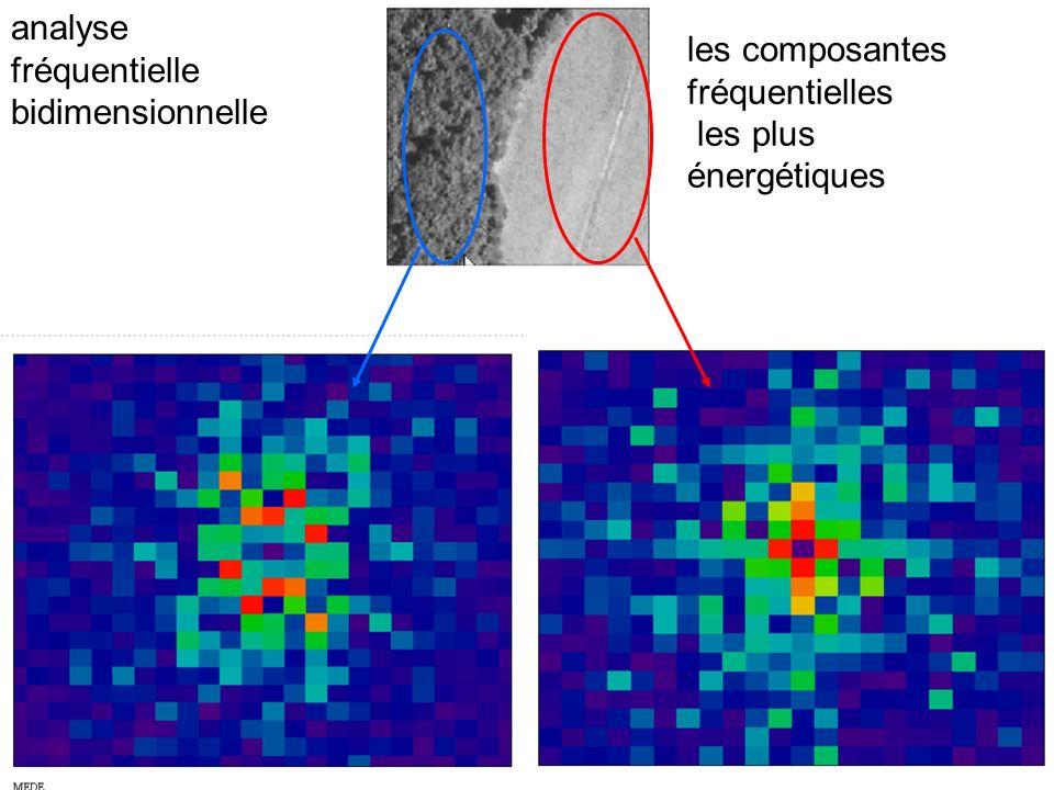 analyse fréquentielle bidimensionnelle les composantes fréquentielles les plus énergétiques
