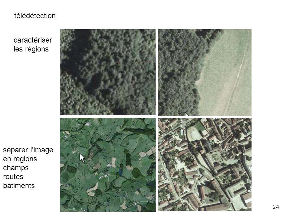 télédétection caractériser les régions séparer l'image en régions