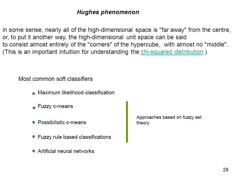 Hughes phenomenon in some sense, nearly all of the high-dimensional space is far away from the centre,