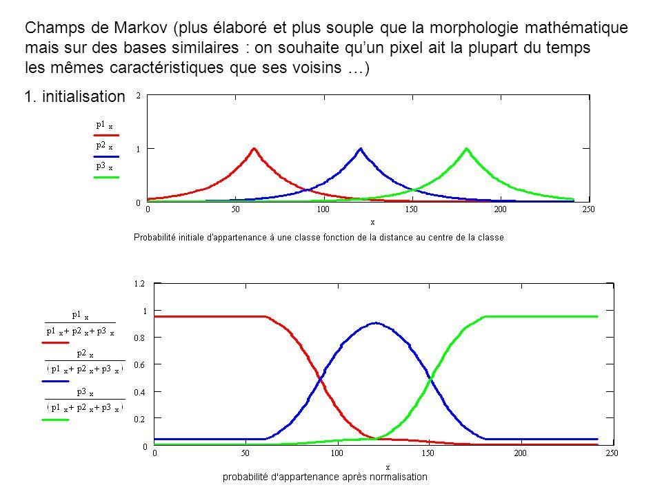 Champs de Markov (plus élaboré et plus souple que la morphologie mathématique