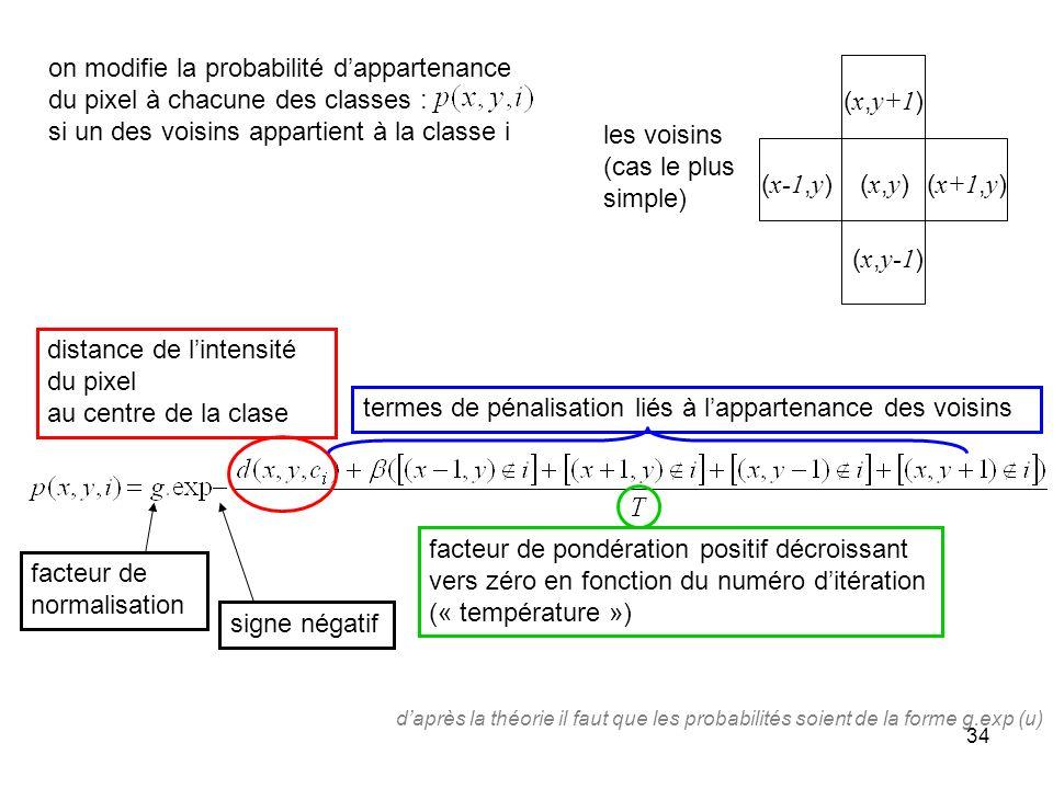 si un des voisins appartient à la classe i (x,y+1) les voisins