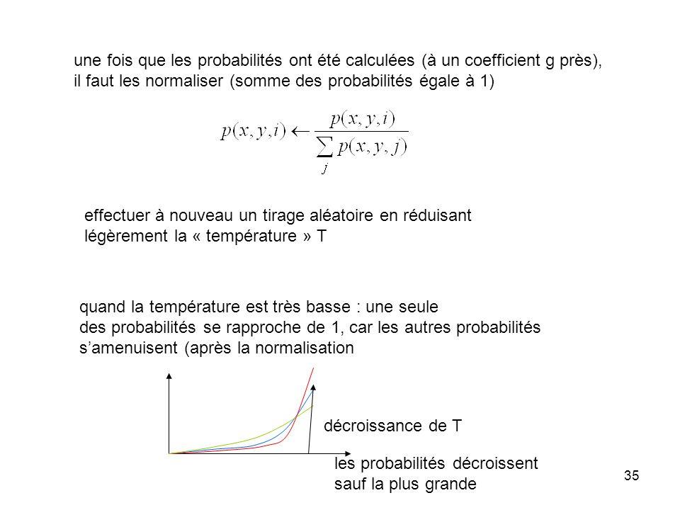une fois que les probabilités ont été calculées (à un coefficient g près),