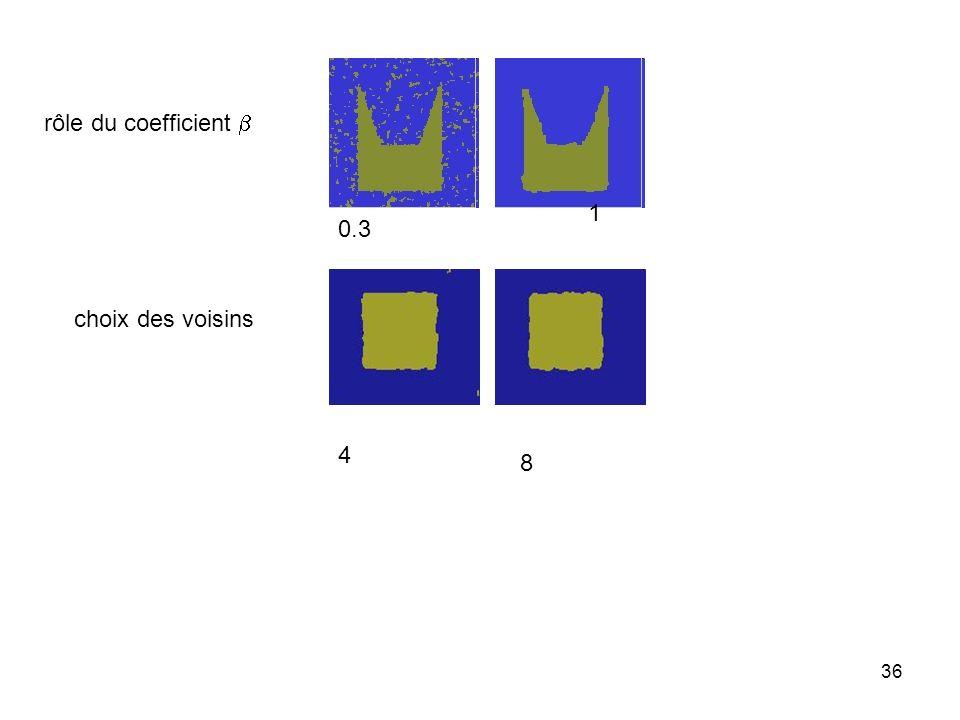 rôle du coefficient b 1 0.3 choix des voisins 4 8