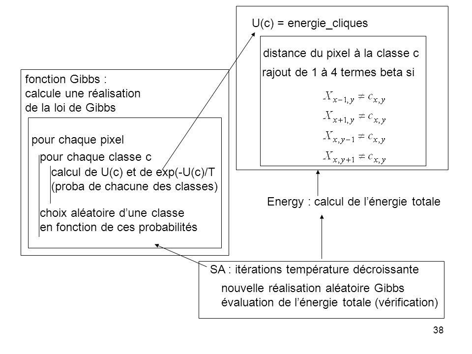 U(c) = energie_cliques
