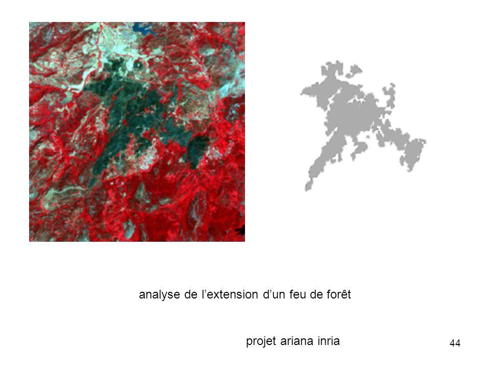 analyse de l'extension d'un feu de forêt