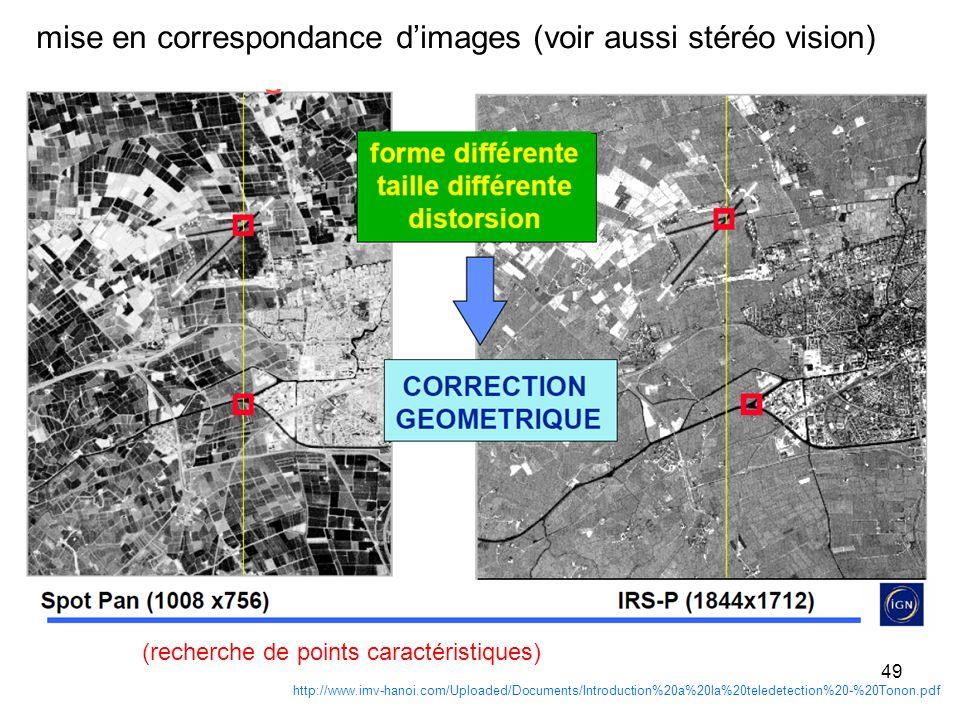 mise en correspondance d'images (voir aussi stéréo vision)