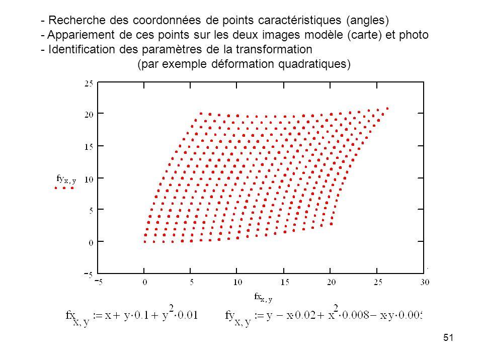 - Recherche des coordonnées de points caractéristiques (angles)