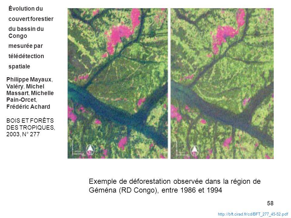 Évolution du couvert forestier. du bassin du Congo. mesurée par. télédétection. spatiale.