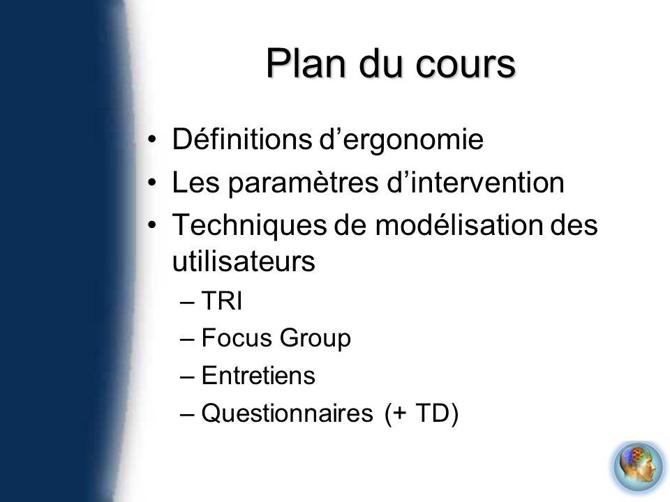 Plan du cours Définitions d'ergonomie Les paramètres d'intervention