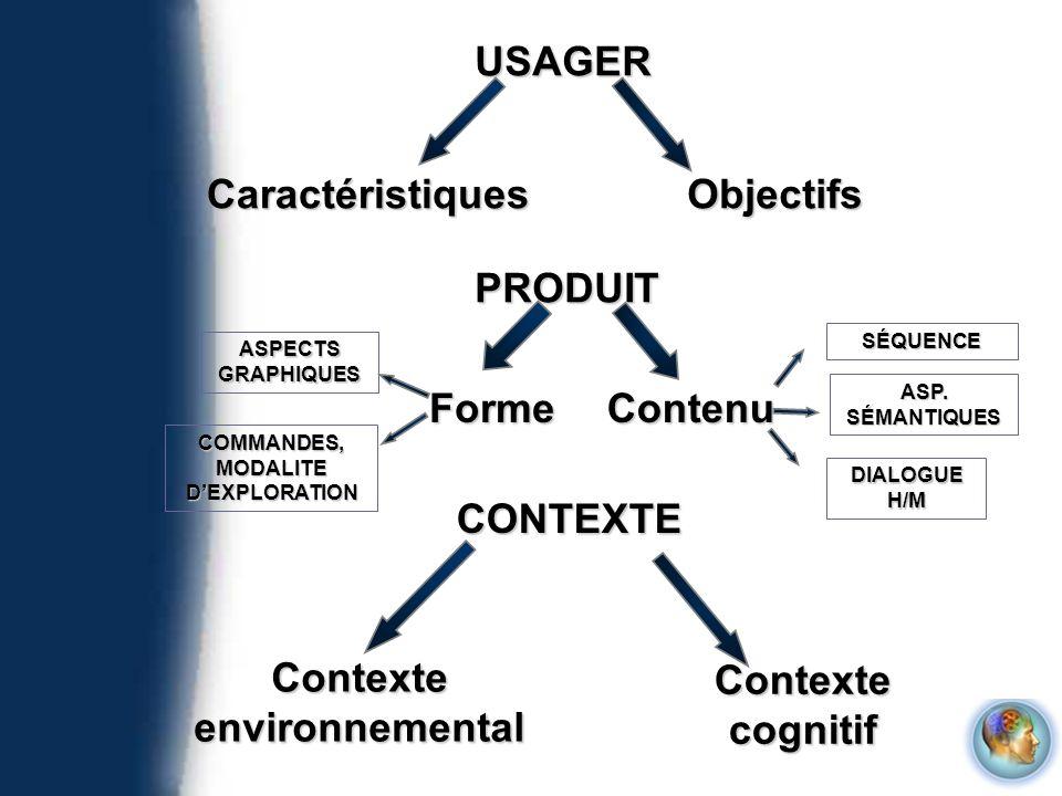 COMMANDES, MODALITE D'EXPLORATION Contexte environnemental