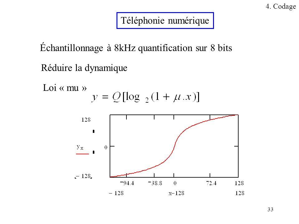 Échantillonnage à 8kHz quantification sur 8 bits