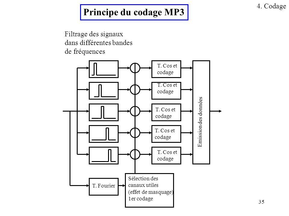Principe du codage MP3 4. Codage Filtrage des signaux