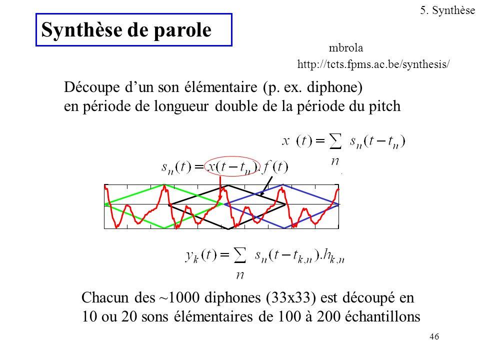 Synthèse de parole Découpe d'un son élémentaire (p. ex. diphone)