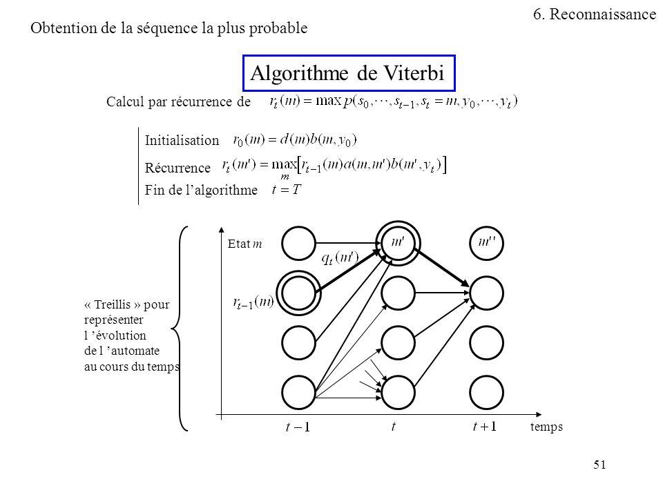 Algorithme de Viterbi 6. Reconnaissance