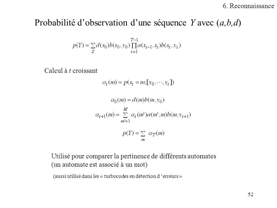 Probabilité d'observation d'une séquence Y avec (a,b,d)