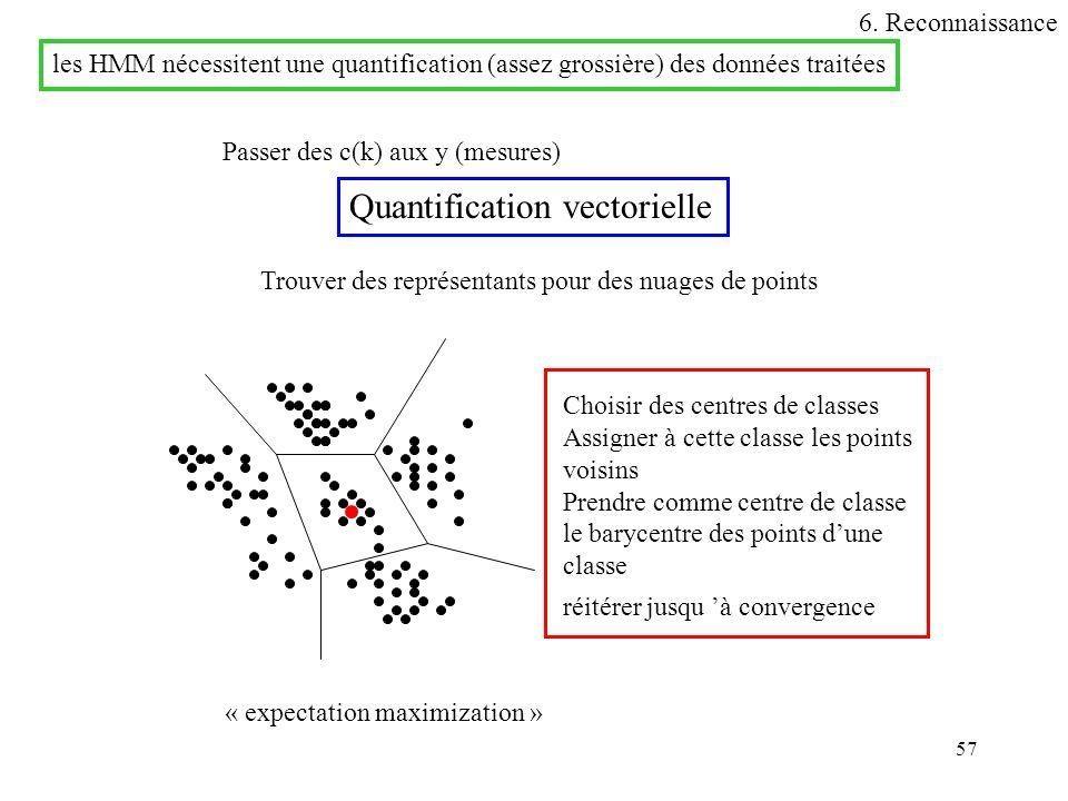 « expectation maximization »