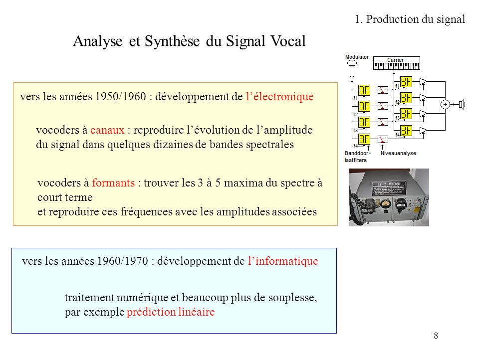 Analyse et Synthèse du Signal Vocal