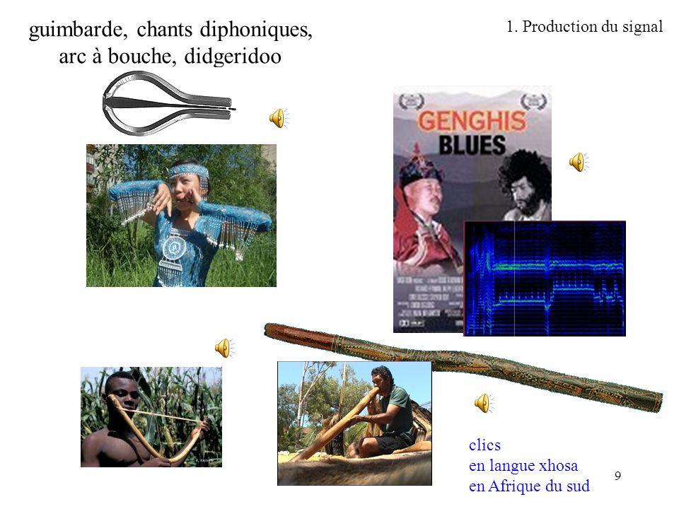 guimbarde, chants diphoniques, arc à bouche, didgeridoo