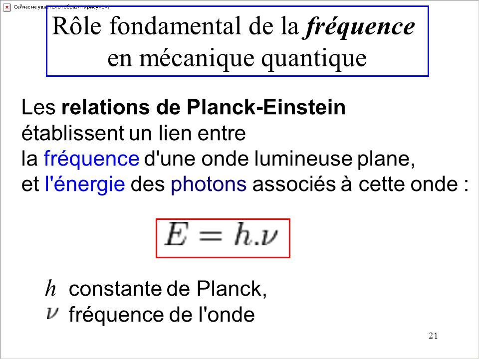 Rôle fondamental de la fréquence en mécanique quantique