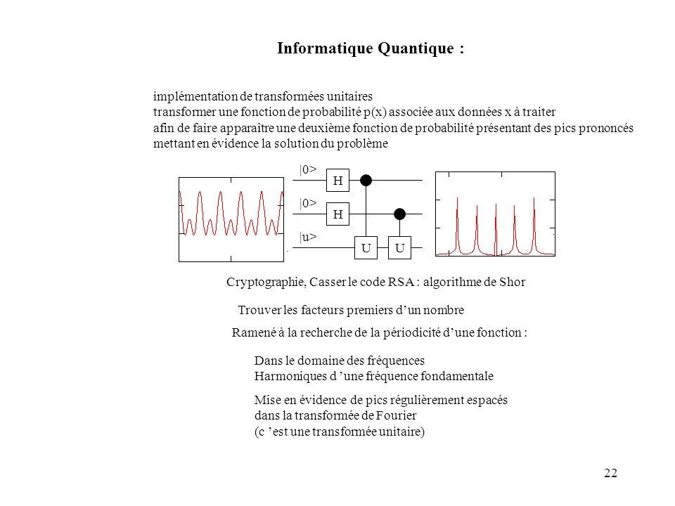 Informatique Quantique :