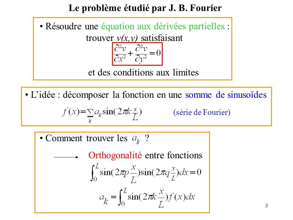 Le problème étudié par J. B. Fourier