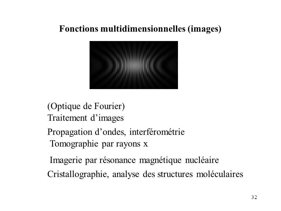 Fonctions multidimensionnelles (images)
